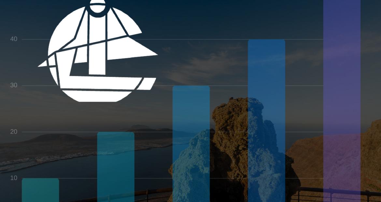 CACT Lanzarote datos abril 2017